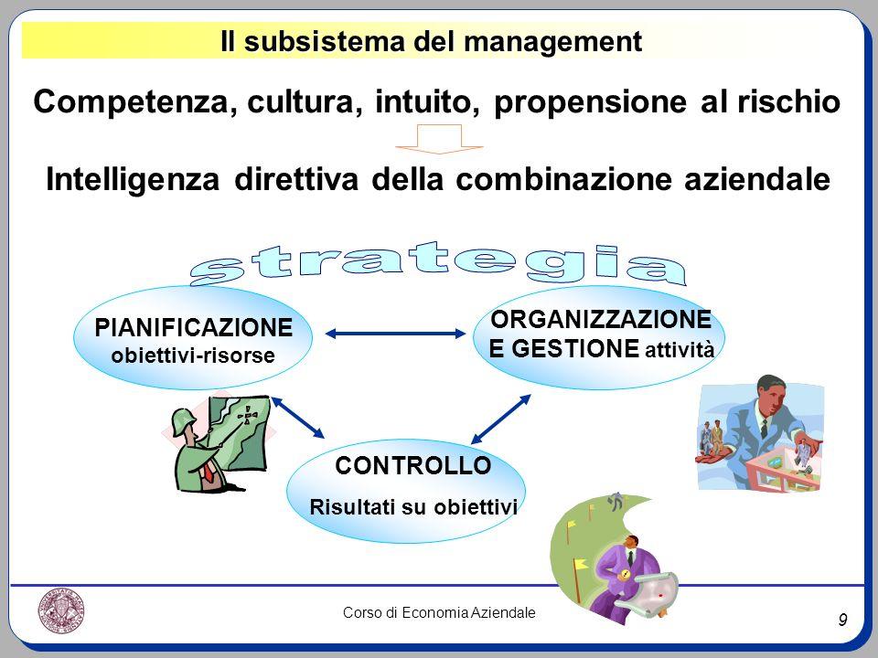 9 Corso di Economia Aziendale Il subsistema del management PIANIFICAZIONE obiettivi-risorse ORGANIZZAZIONE E GESTIONE attività Competenza, cultura, in