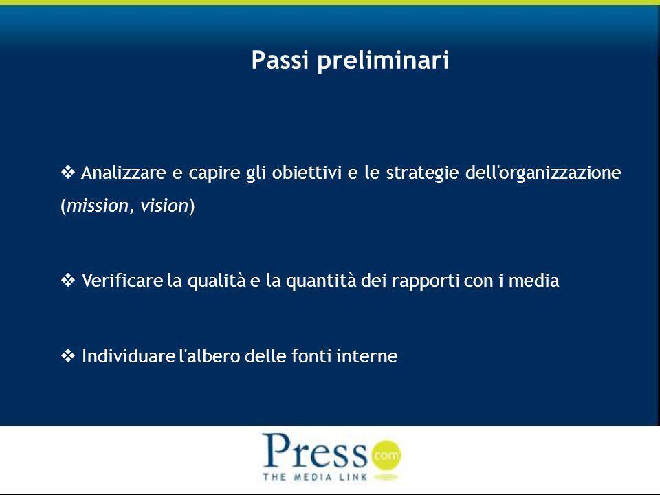 Passi preliminari Analizzare e capire gli obiettivi e le strategie dell organizzazione (mission, vision) Verificare la qualità e la quantità dei rapporti con i media Individuare l albero delle fonti interne