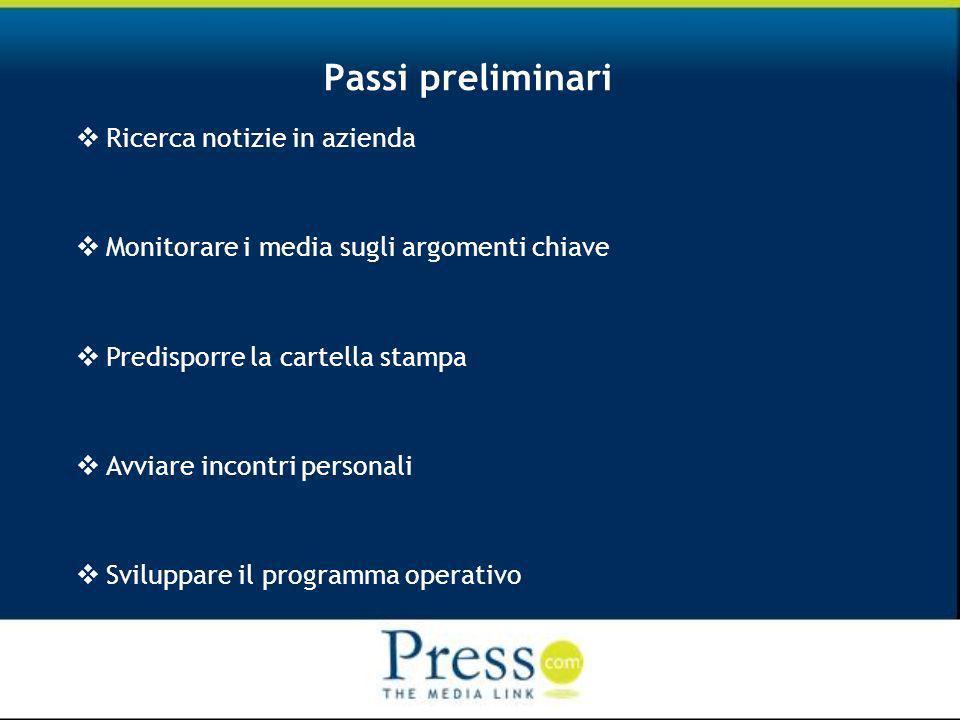 Passi preliminari Ricerca notizie in azienda Monitorare i media sugli argomenti chiave Predisporre la cartella stampa Avviare incontri personali Sviluppare il programma operativo