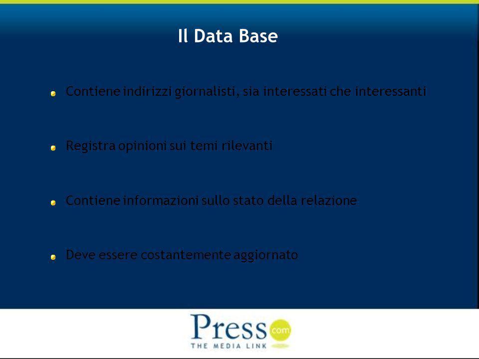 Il Data Base Contiene indirizzi giornalisti, sia interessati che interessanti Registra opinioni sui temi rilevanti Contiene informazioni sullo stato della relazione Deve essere costantemente aggiornato