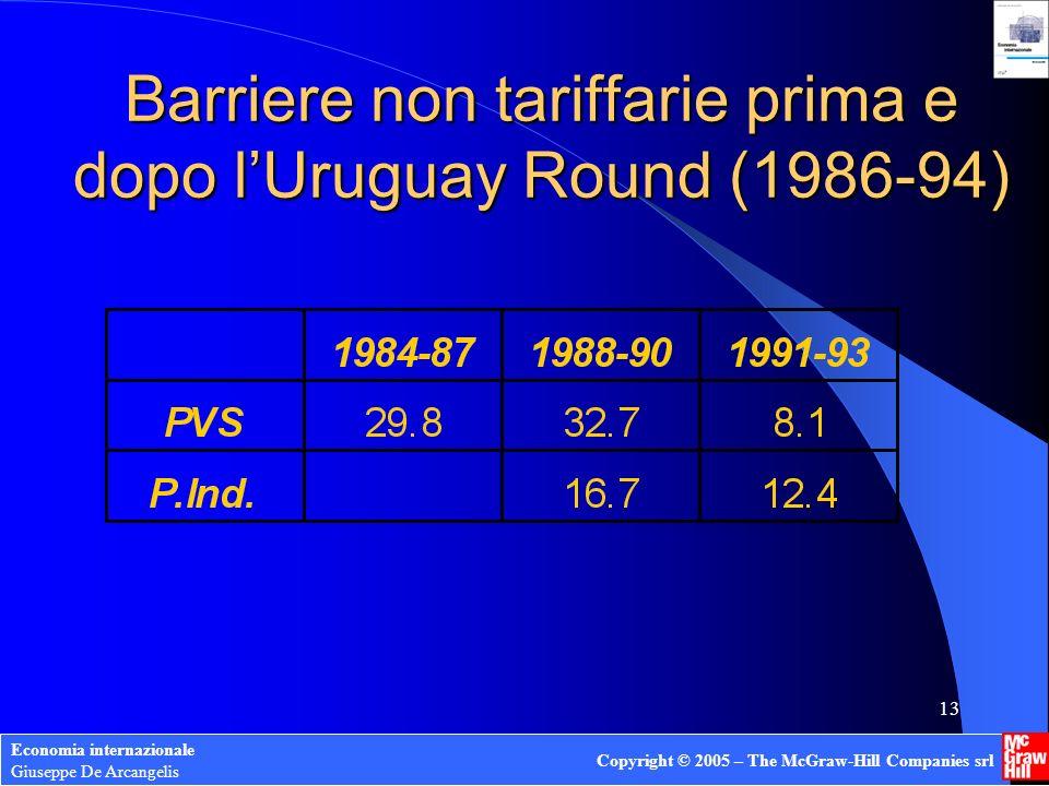 Economia internazionale Giuseppe De Arcangelis Copyright © 2005 – The McGraw-Hill Companies srl 13 Barriere non tariffarie prima e dopo lUruguay Round