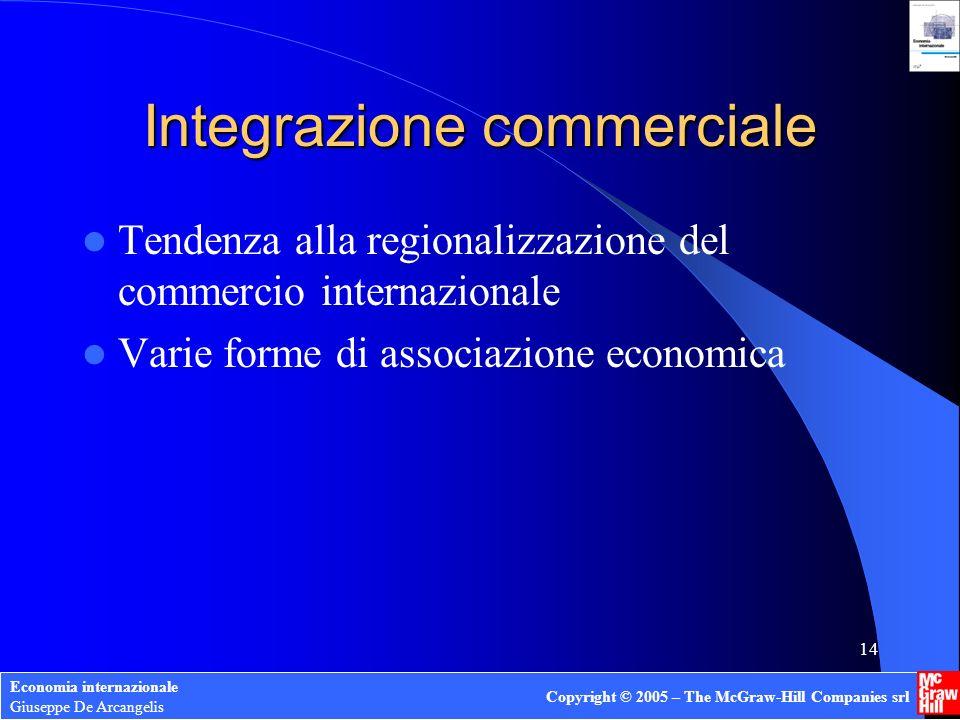 Economia internazionale Giuseppe De Arcangelis Copyright © 2005 – The McGraw-Hill Companies srl 14 Integrazione commerciale Tendenza alla regionalizza