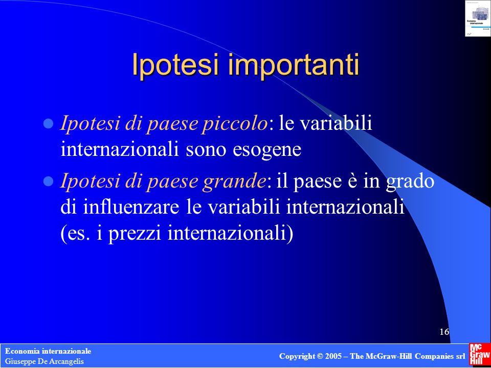 Economia internazionale Giuseppe De Arcangelis Copyright © 2005 – The McGraw-Hill Companies srl 16 Ipotesi importanti Ipotesi di paese piccolo: le var