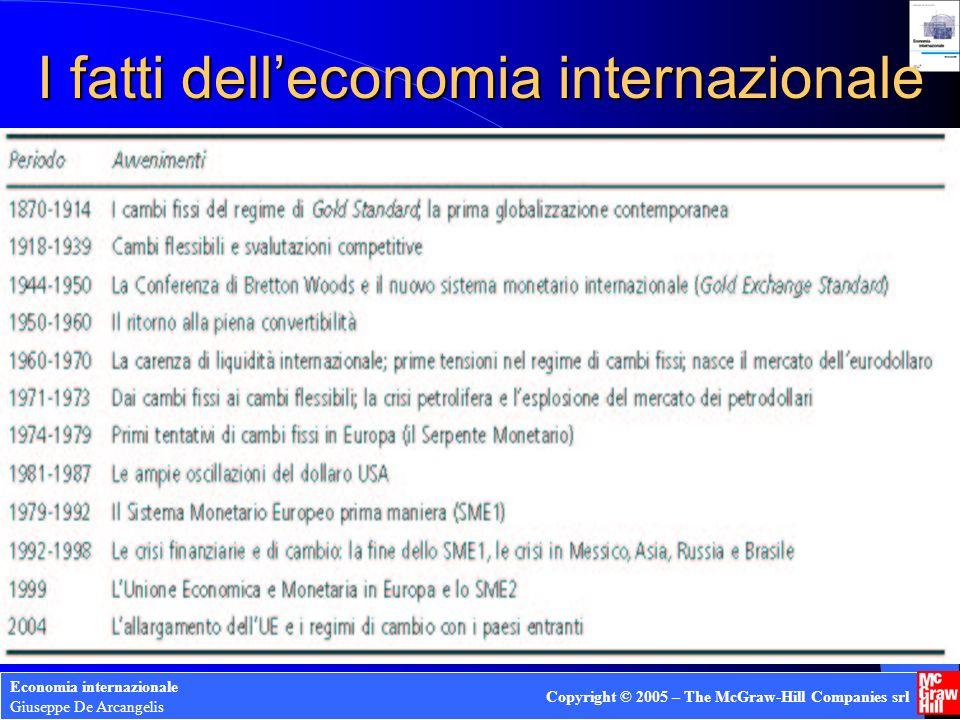 Economia internazionale Giuseppe De Arcangelis Copyright © 2005 – The McGraw-Hill Companies srl 17 I fatti delleconomia internazionale