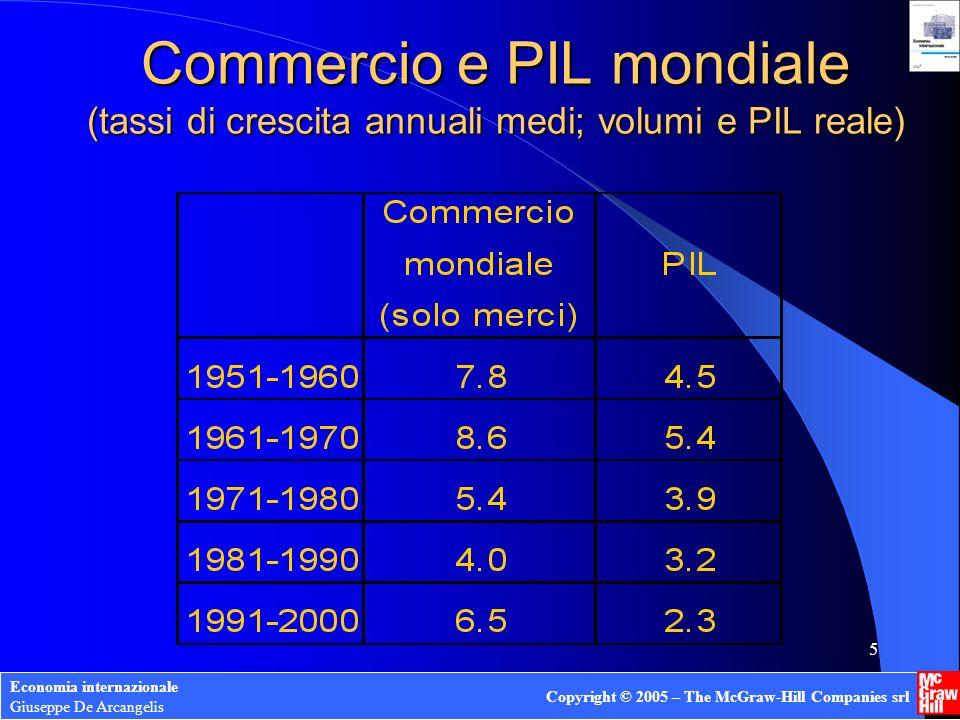 Economia internazionale Giuseppe De Arcangelis Copyright © 2005 – The McGraw-Hill Companies srl 5 Commercio e PIL mondiale (tassi di crescita annuali