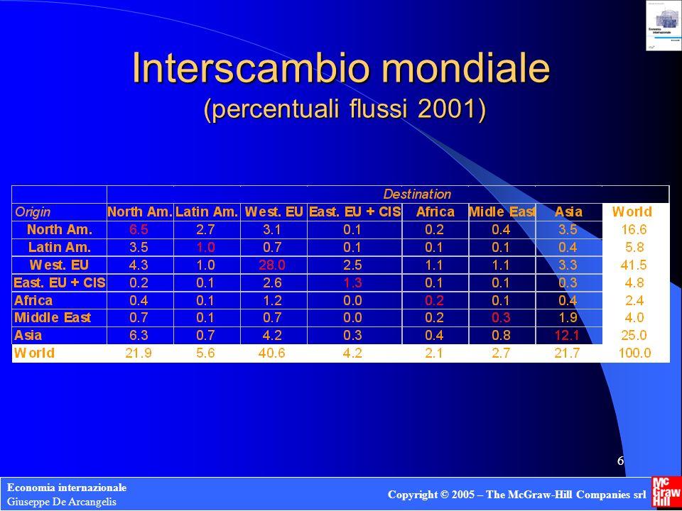 Economia internazionale Giuseppe De Arcangelis Copyright © 2005 – The McGraw-Hill Companies srl 6 Interscambio mondiale (percentuali flussi 2001)