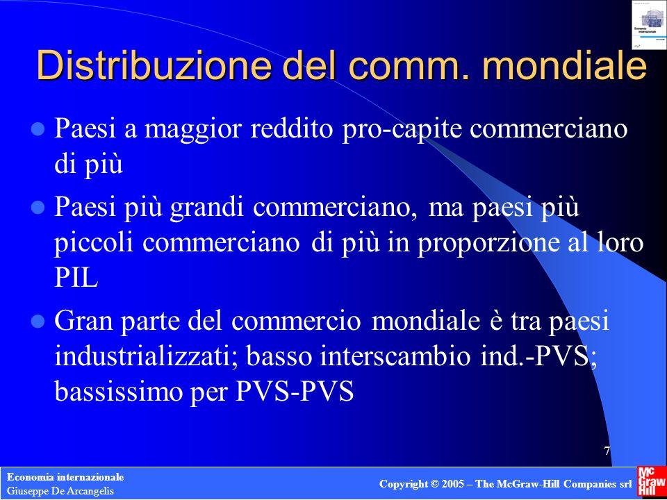 Economia internazionale Giuseppe De Arcangelis Copyright © 2005 – The McGraw-Hill Companies srl 7 Distribuzione del comm. mondiale Paesi a maggior red