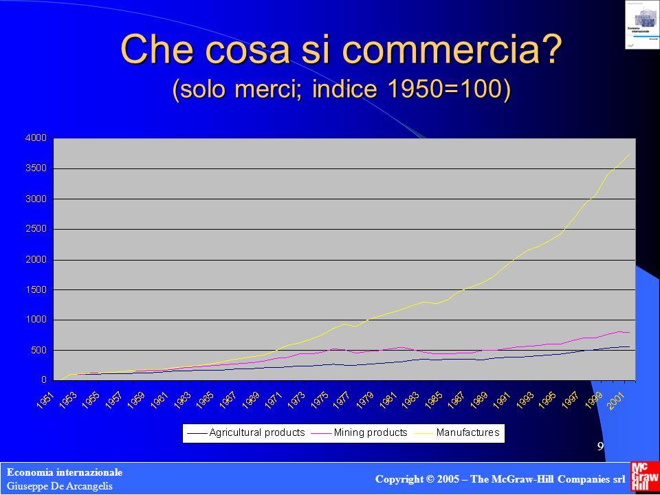 Economia internazionale Giuseppe De Arcangelis Copyright © 2005 – The McGraw-Hill Companies srl 9 Che cosa si commercia? (solo merci; indice 1950=100)