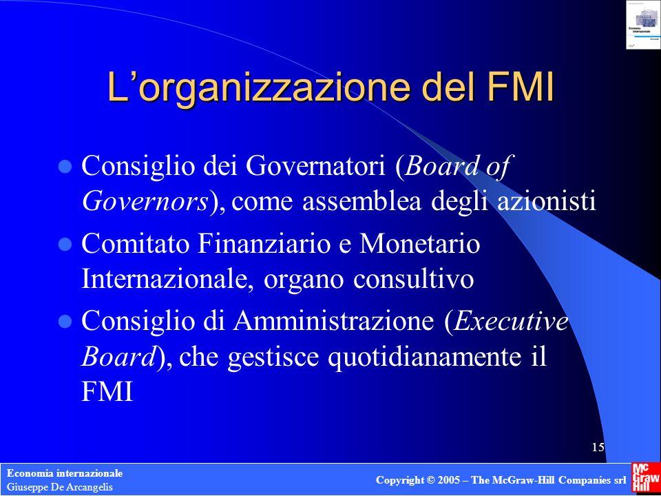 Economia internazionale Giuseppe De Arcangelis Copyright © 2005 – The McGraw-Hill Companies srl 14 Come presta il FMI.
