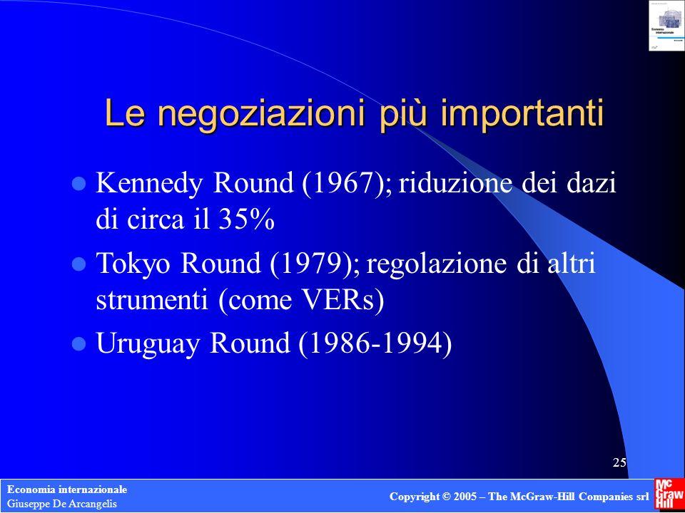 Economia internazionale Giuseppe De Arcangelis Copyright © 2005 – The McGraw-Hill Companies srl 24 Le Conferenze Interministeriali dellOMC