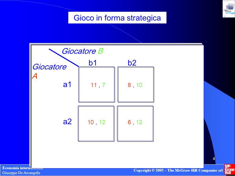 Economia internazionale Giuseppe De Arcangelis Copyright © 2005 – The McGraw-Hill Companies srl 4 Gioco in forma strategica 11, 7 10, 12 8, 10 6, 12 b1b2 a1 a2 Giocatore B Giocatore A