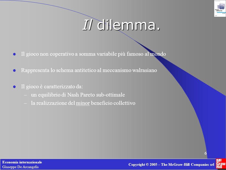 Economia internazionale Giuseppe De Arcangelis Copyright © 2005 – The McGraw-Hill Companies srl 5 Gioco in forma strategica 11, 7 10, 12 8, 10 6, 13 b1b2 a1 a2 Giocatore B Giocatore A a1 è dominante - b2 è dominante