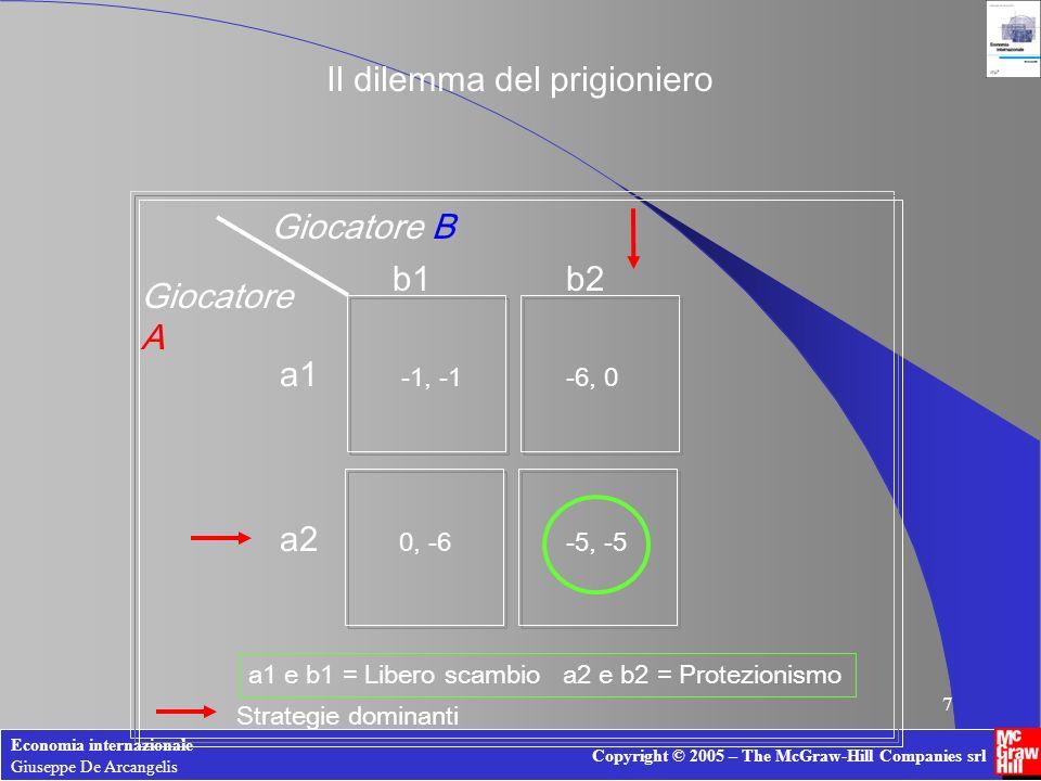 Economia internazionale Giuseppe De Arcangelis Copyright © 2005 – The McGraw-Hill Companies srl 6 Il dilemma.