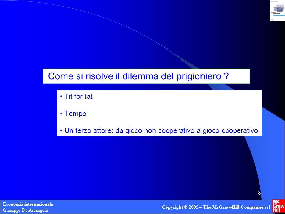 Economia internazionale Giuseppe De Arcangelis Copyright © 2005 – The McGraw-Hill Companies srl 7 -1, -1 0, -6 -6, 0 -5, -5 b1b2 a1 a2 Giocatore B Giocatore A Strategie dominanti Il dilemma del prigioniero a1 e b1 = Libero scambio a2 e b2 = Protezionismo
