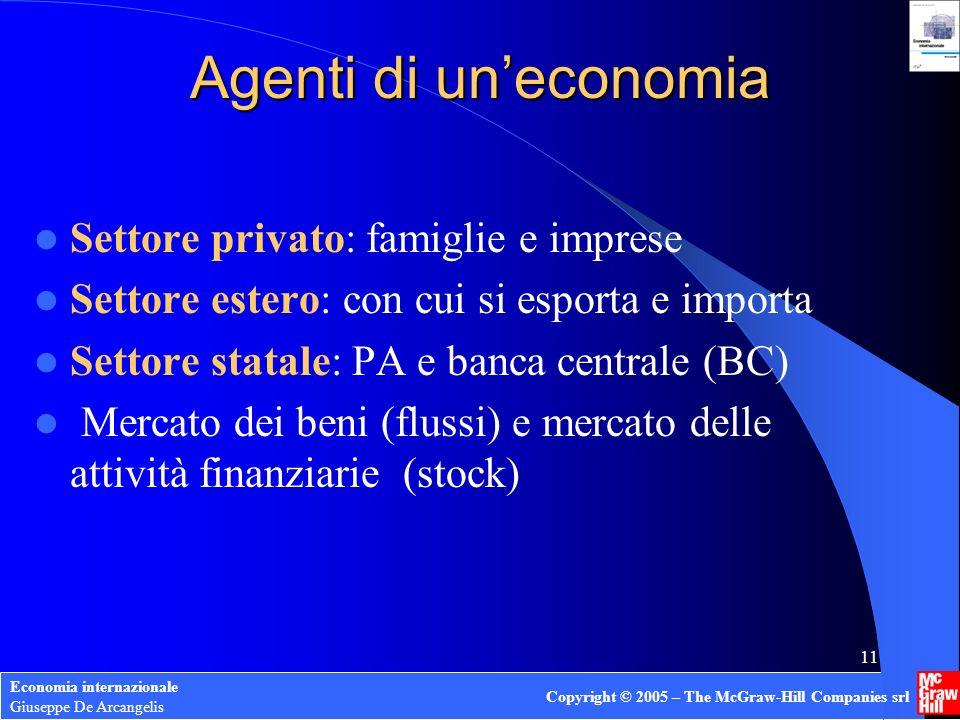 Economia internazionale Giuseppe De Arcangelis Copyright © 2005 – The McGraw-Hill Companies srl 11 Agenti di uneconomia Settore privato: famiglie e im