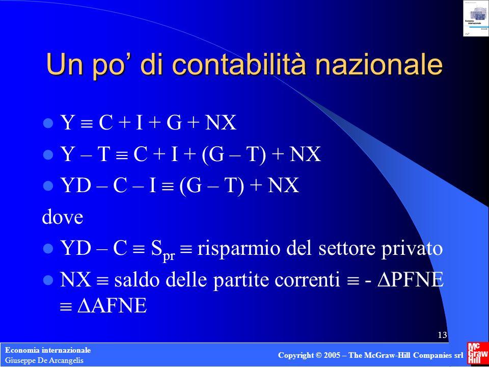 Economia internazionale Giuseppe De Arcangelis Copyright © 2005 – The McGraw-Hill Companies srl 13 Un po di contabilità nazionale Y C + I + G + NX Y –