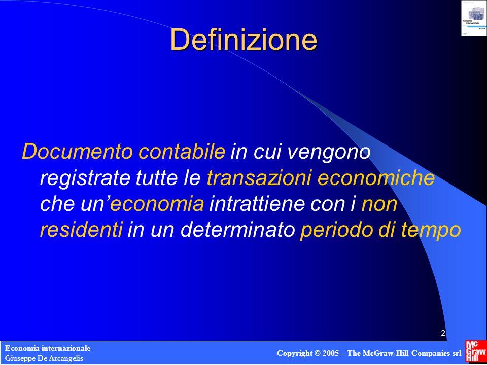 Economia internazionale Giuseppe De Arcangelis Copyright © 2005 – The McGraw-Hill Companies srl 2 Definizione Documento contabile in cui vengono regis