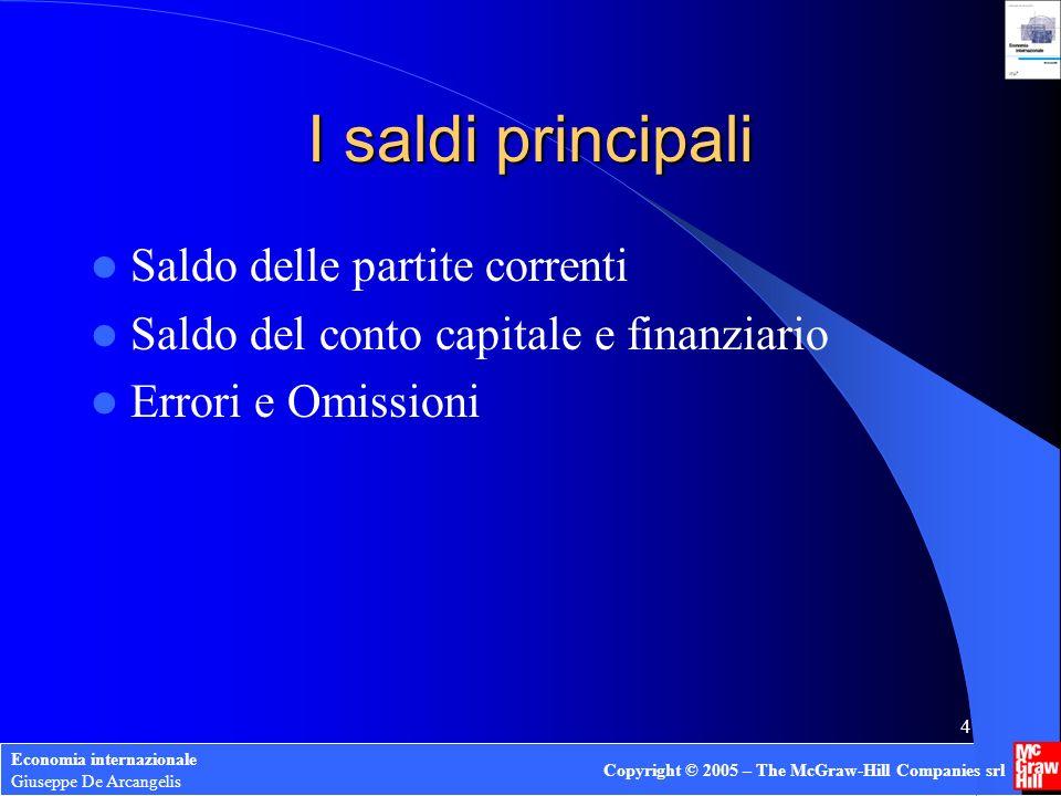 Economia internazionale Giuseppe De Arcangelis Copyright © 2005 – The McGraw-Hill Companies srl 4 I saldi principali Saldo delle partite correnti Sald