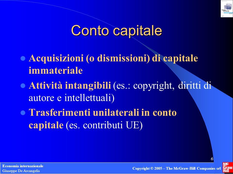 Economia internazionale Giuseppe De Arcangelis Copyright © 2005 – The McGraw-Hill Companies srl 6 Conto capitale Acquisizioni (o dismissioni) di capit