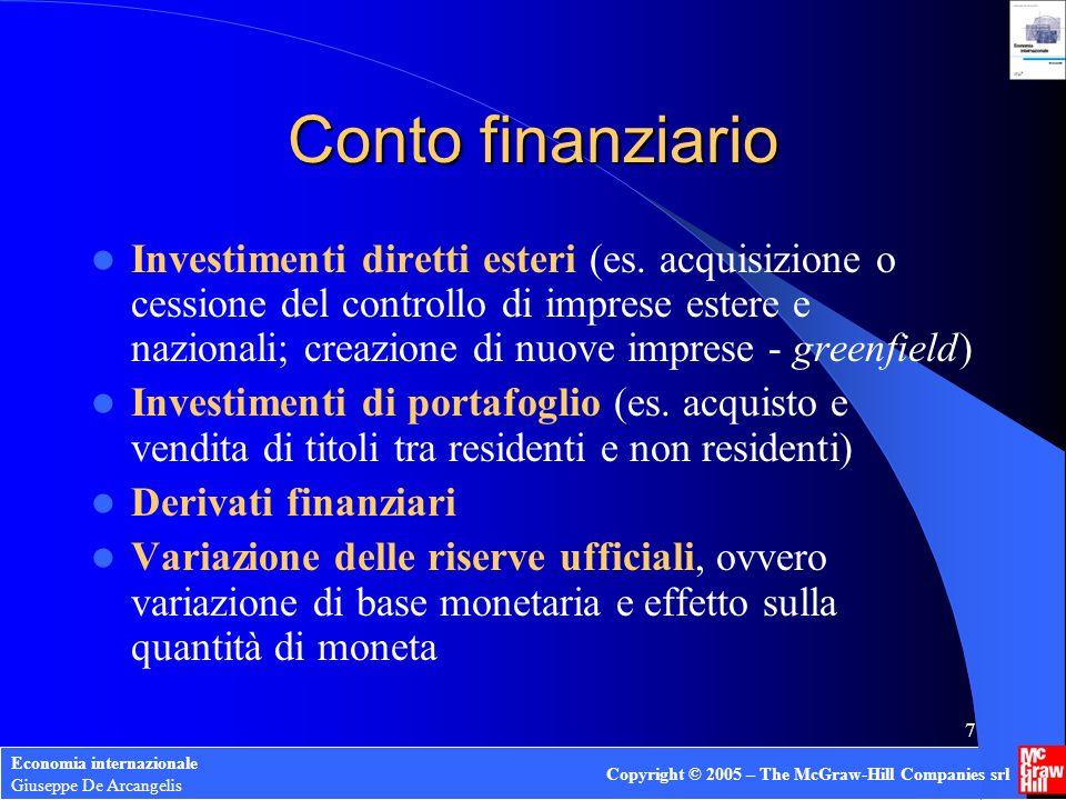 Economia internazionale Giuseppe De Arcangelis Copyright © 2005 – The McGraw-Hill Companies srl 7 Conto finanziario Investimenti diretti esteri (es. a