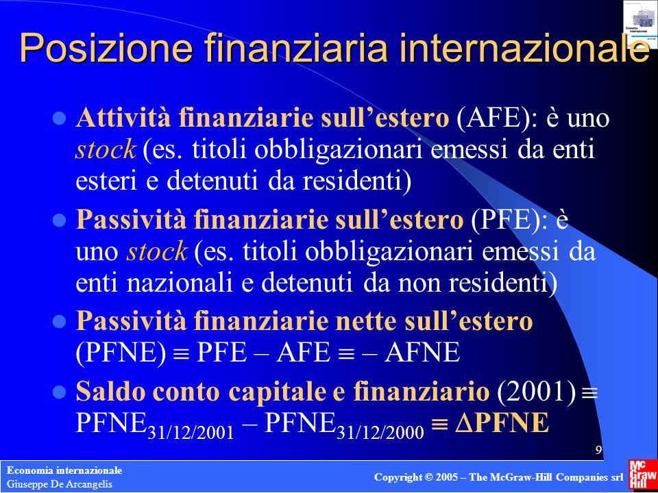Economia internazionale Giuseppe De Arcangelis Copyright © 2005 – The McGraw-Hill Companies srl 9 Posizione finanziaria internazionale Attività finanz