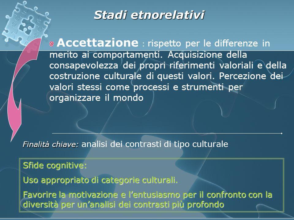 Stadi etnorelativi Accettazione : rispetto per le differenze in merito ai comportamenti. Acquisizione della consapevolezza dei propri riferimenti valo
