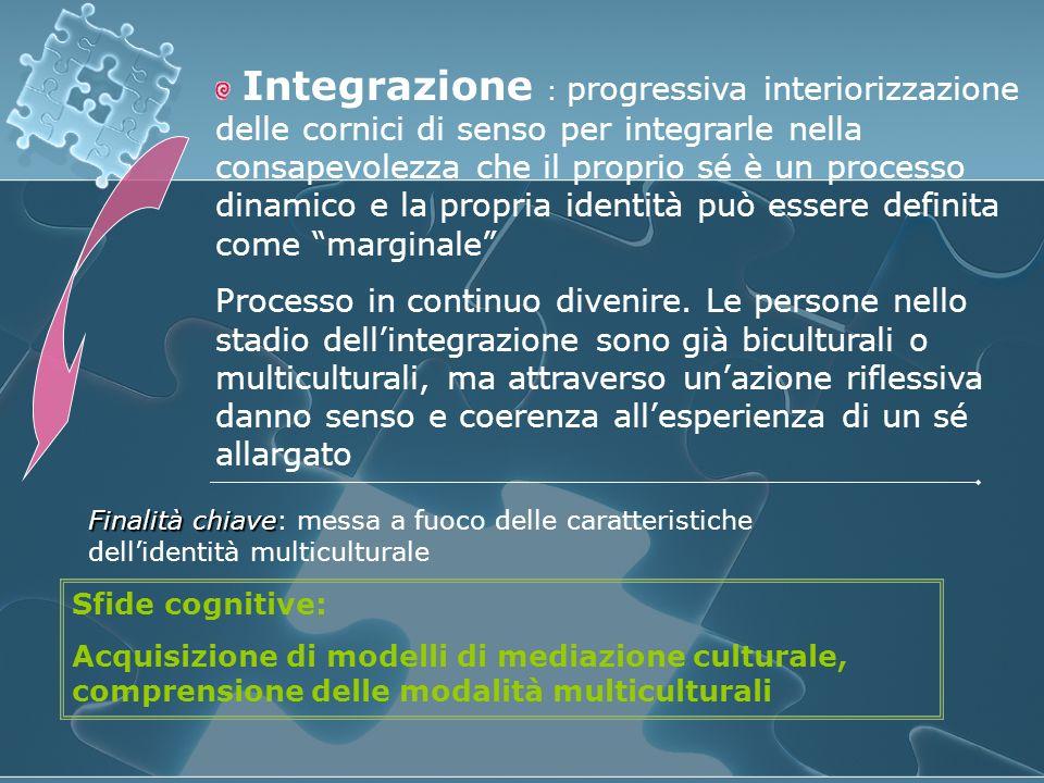 Integrazione : progressiva interiorizzazione delle cornici di senso per integrarle nella consapevolezza che il proprio sé è un processo dinamico e la