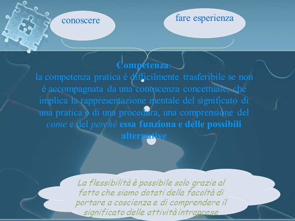 conoscere fare esperienza La flessibilità è possibile solo grazie al fatto che siamo dotati della facoltà di portare a coscienza e di comprendere il s