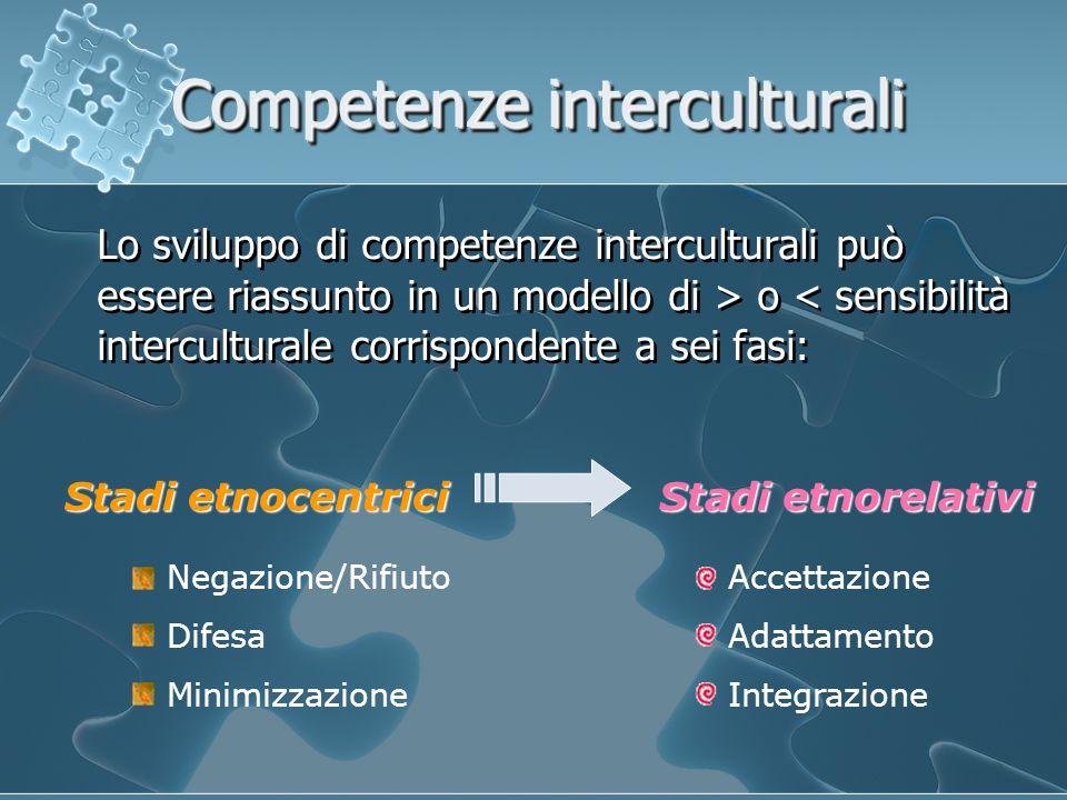 Competenzeinterculturali Competenze interculturali Lo sviluppo di competenze interculturali può essere riassunto in un modello di > o < sensibilità in
