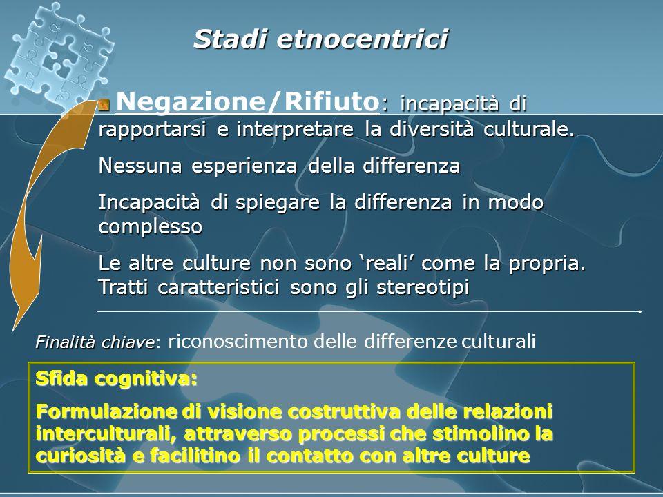 Stadi etnocentrici : incapacità di rapportarsi e interpretare la diversità culturale. Negazione/Rifiuto : incapacità di rapportarsi e interpretare la
