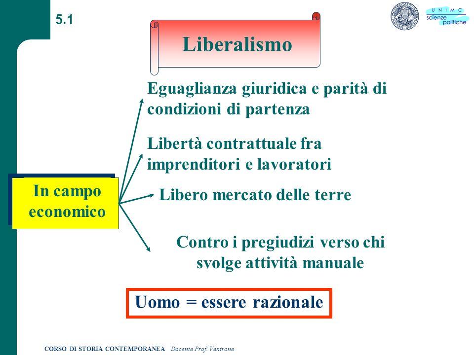 CORSO DI STORIA CONTEMPORANEA Docente Prof. Ventrone 5.1 Liberalismo In campo economico Eguaglianza giuridica e parità di condizioni di partenza Liber
