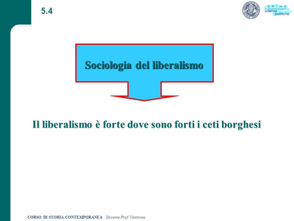 CORSO DI STORIA CONTEMPORANEA Docente Prof. Ventrone 5.4 Sociologia del liberalismo Il liberalismo è forte dove sono forti i ceti borghesi