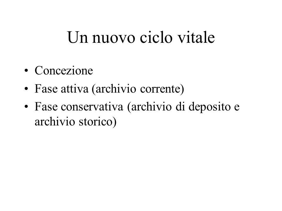 Un nuovo ciclo vitale Concezione Fase attiva (archivio corrente) Fase conservativa (archivio di deposito e archivio storico)