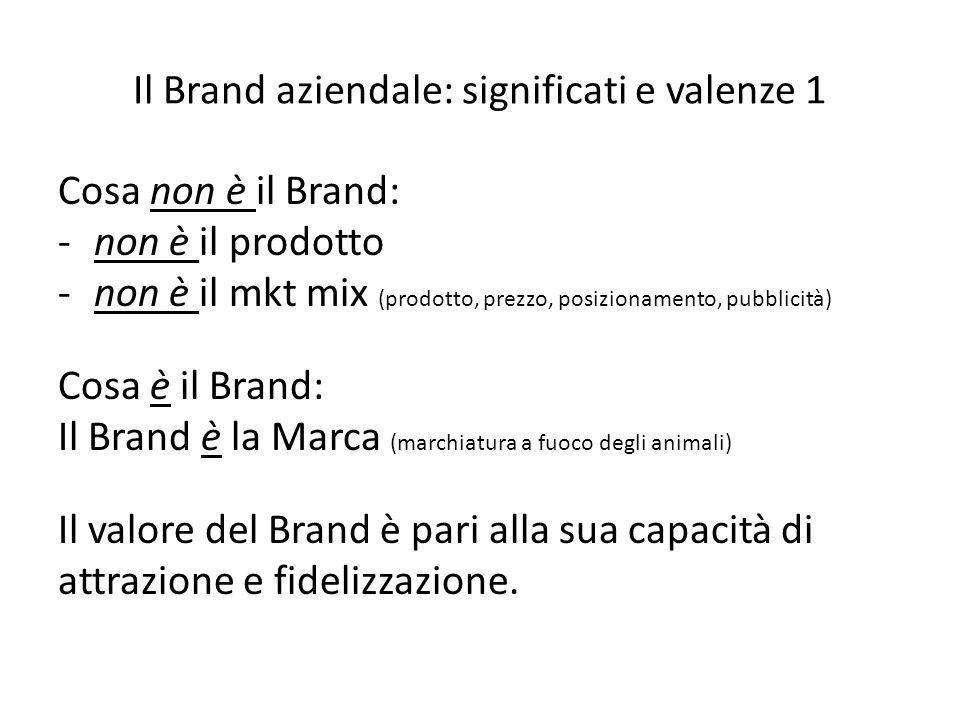 Il Brand aziendale: significati e valenze 2 Simbolismo Riconoscibilità Credibilità Affidabilità Associabilità Evocazione