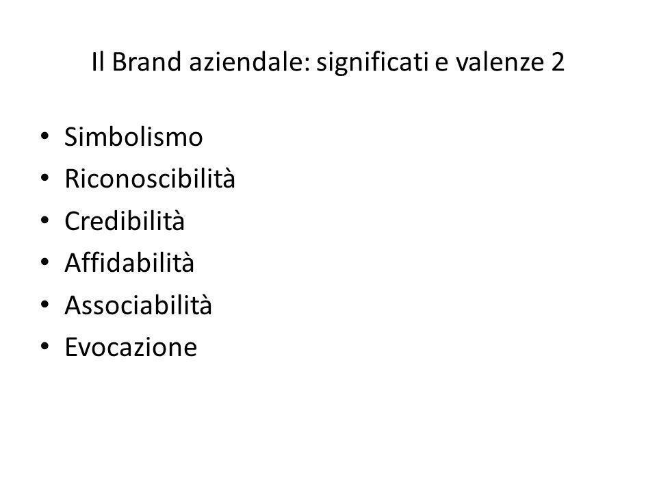 La costruzione di un Brand Briefing creativo Creazione del logo (simbolo + name) Creazione del pay off (eventuale) Verifica di lettura