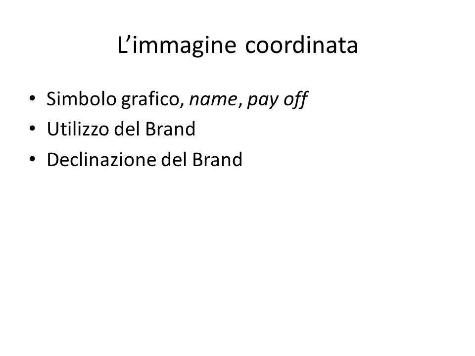 Limmagine coordinata Simbolo grafico, name, pay off Utilizzo del Brand Declinazione del Brand