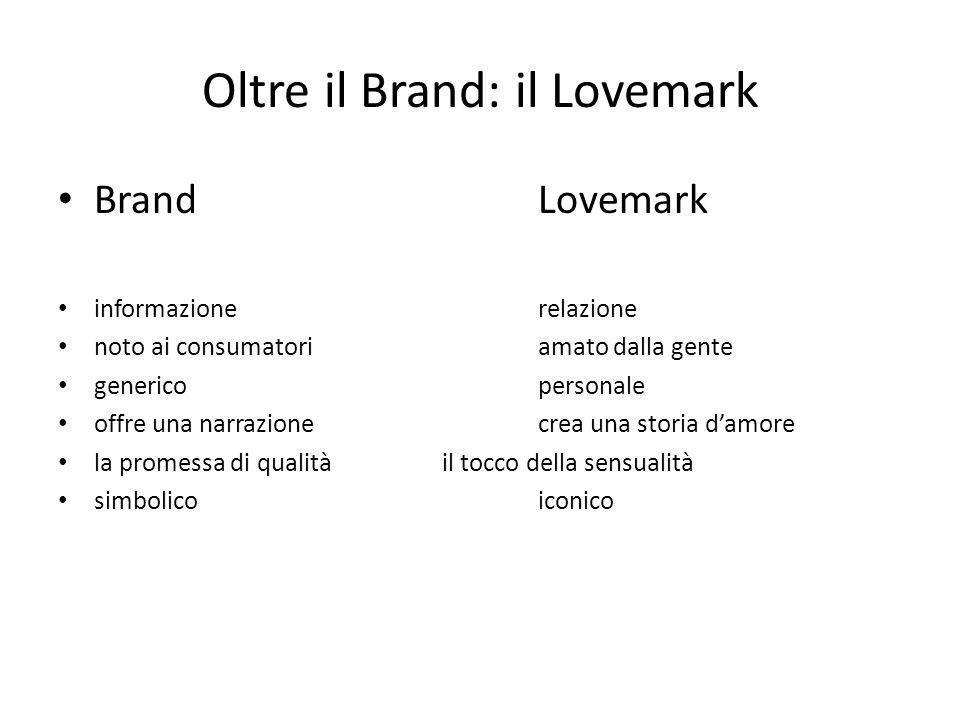 Oltre il Brand: il Lovemark BrandLovemark informazionerelazione noto ai consumatoriamato dalla gente genericopersonale offre una narrazionecrea una storia damore la promessa di qualitàil tocco della sensualità simbolico iconico
