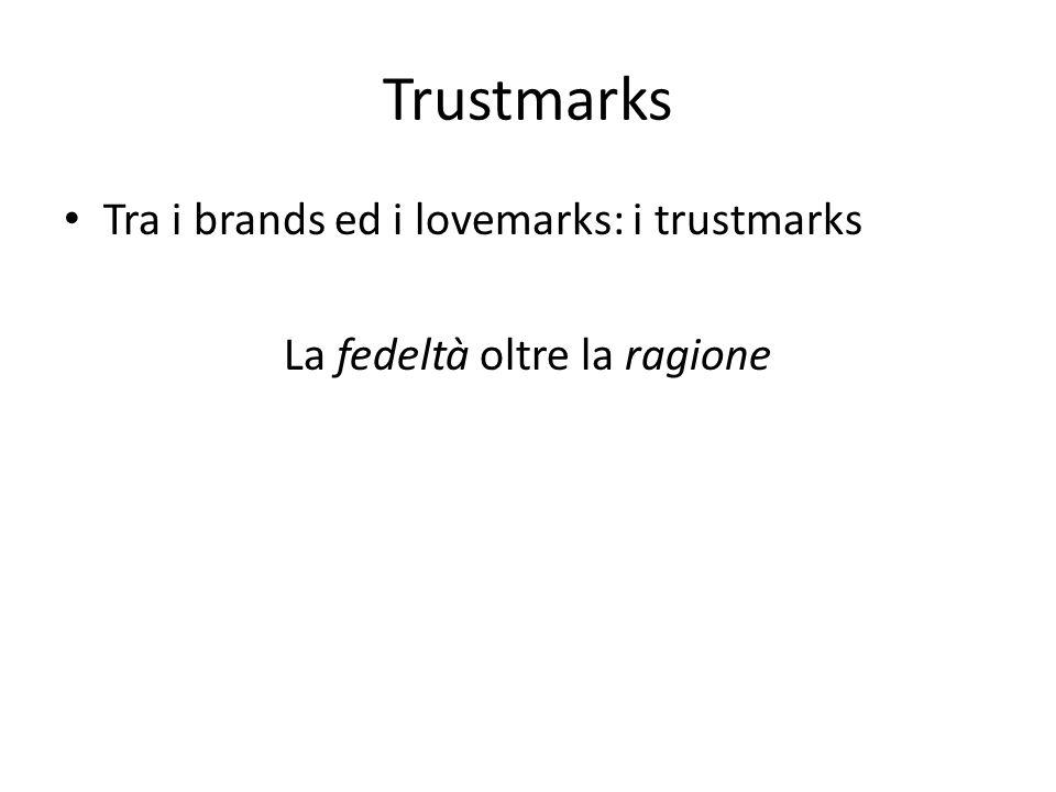 Trustmarks Tra i brands ed i lovemarks: i trustmarks La fedeltà oltre la ragione