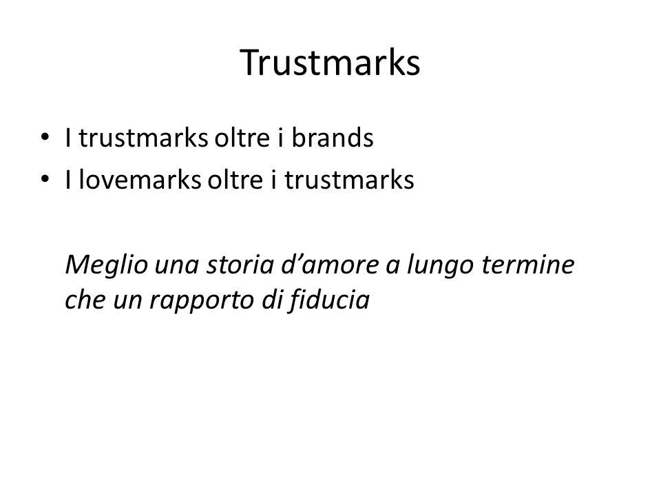 Trustmarks I trustmarks oltre i brands I lovemarks oltre i trustmarks Meglio una storia damore a lungo termine che un rapporto di fiducia