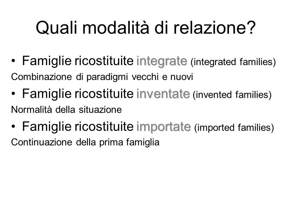 Quali modalità di relazione? integrateFamiglie ricostituite integrate (integrated families) Combinazione di paradigmi vecchi e nuovi inventateFamiglie