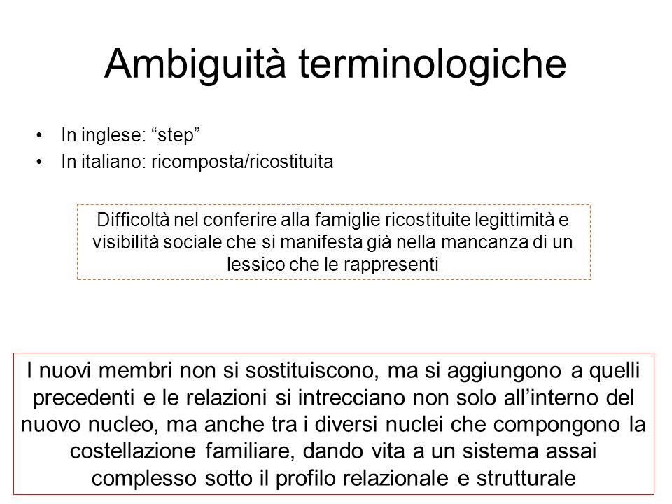 Ambiguità terminologiche In inglese: step In italiano: ricomposta/ricostituita Difficoltà nel conferire alla famiglie ricostituite legittimità e visib
