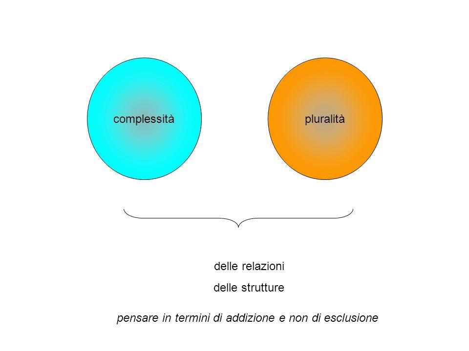 complessitàpluralità delle relazioni delle strutture pensare in termini di addizione e non di esclusione