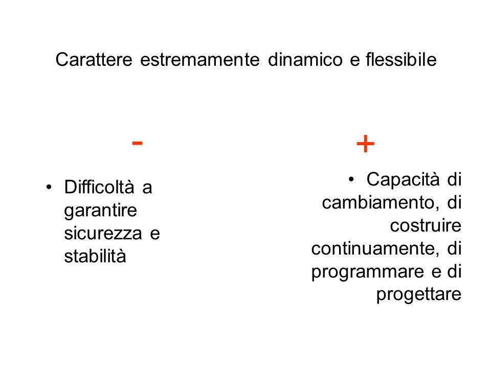 Variabili per descrivere le famiglie ricostituite 1.Complessità della struttura relazionale; 2.Anomia dei nuovi sistemi; 3.Passaggio dalla coppia coniugale a quella parentale 4.Relazioni tra i figli 5.Accordi relazionali con gli ex-partners 6.Rapporti con lambiente esterno