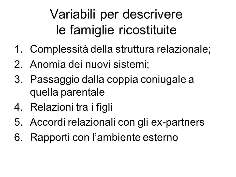 Variabili per descrivere le famiglie ricostituite 1.Complessità della struttura relazionale; 2.Anomia dei nuovi sistemi; 3.Passaggio dalla coppia coni