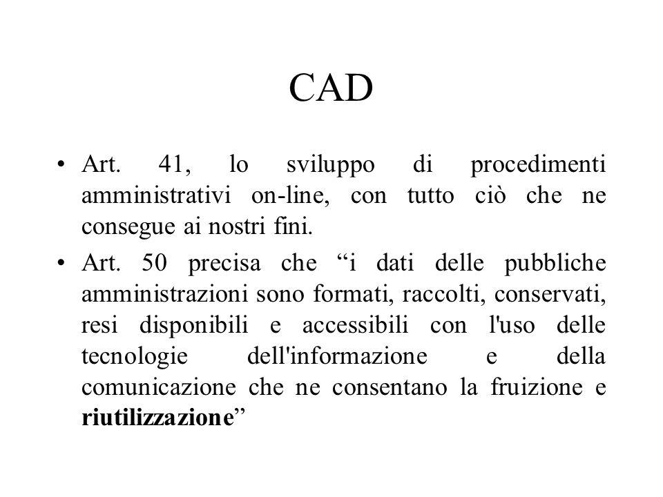 CAD Art.