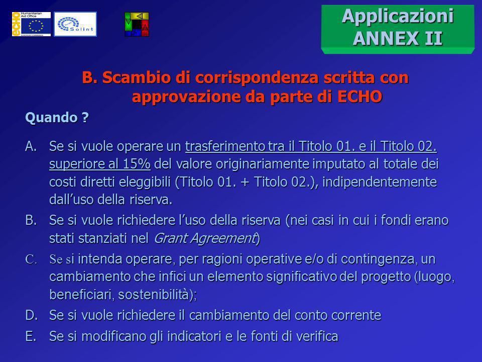 Applicazioni ANNEX II A.