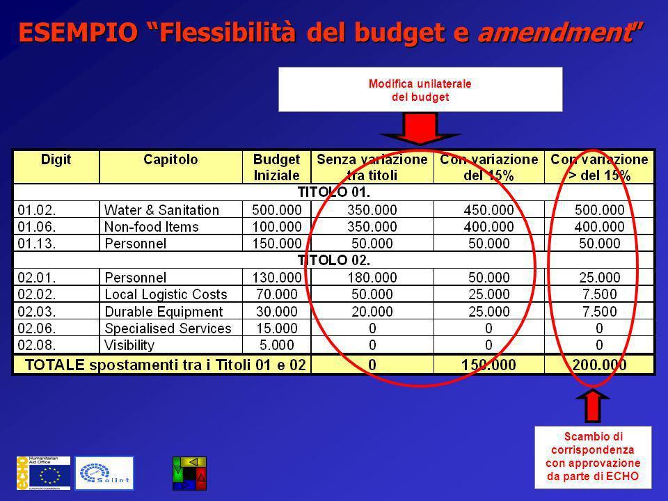 ESEMPIO Flessibilità del budget e amendment Budget iniziale Modifica unilaterale del budget con notifica a ECHO