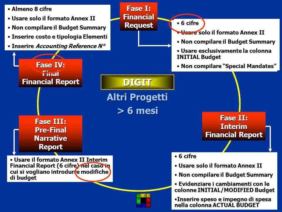 Applicazioni ANNEX II B.