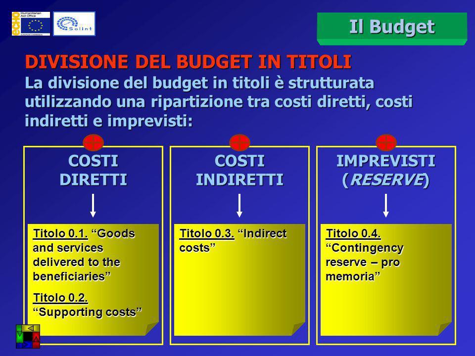 Il Budget DIVISIONE DEL BUDGET IN TITOLI Titolo 0.3.