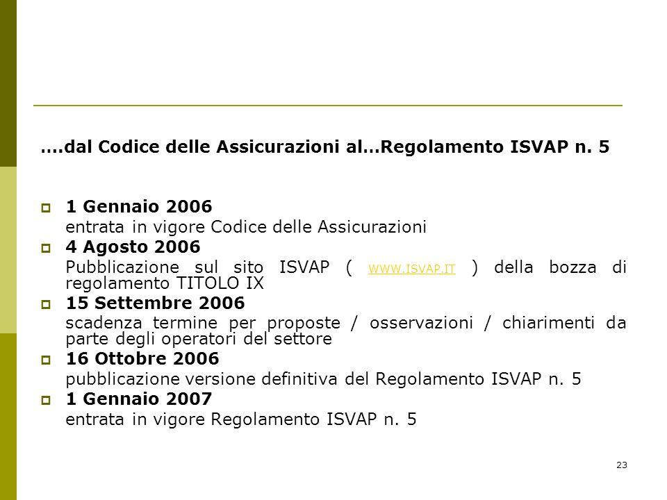 23 ….dal Codice delle Assicurazioni al…Regolamento ISVAP n. 5 1 Gennaio 2006 entrata in vigore Codice delle Assicurazioni 4 Agosto 2006 Pubblicazione